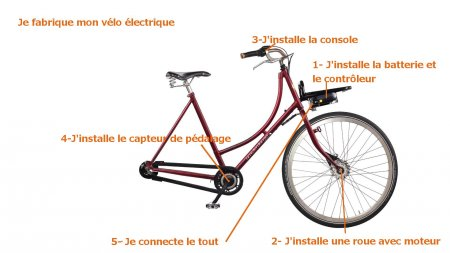 installer-kit-assistance-electrique-sur-velo-hollandais