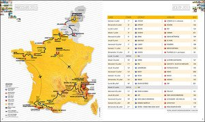 Pacours tour de France 2015
