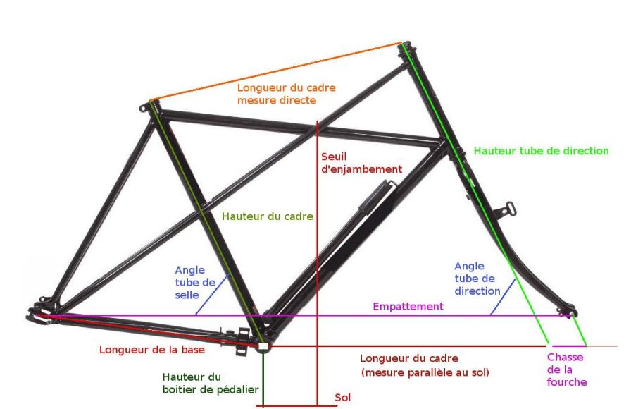 Schéma de prise de mesure d'un cadre de vélo Amsterdamer