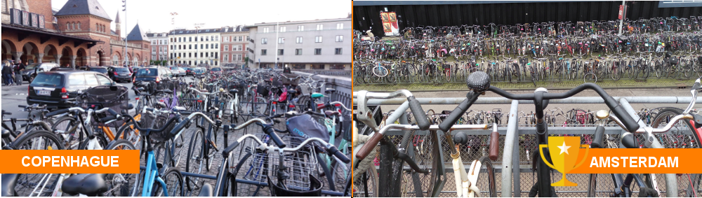 Parking-a-velo-amsterdam-vs-copenhague-2017