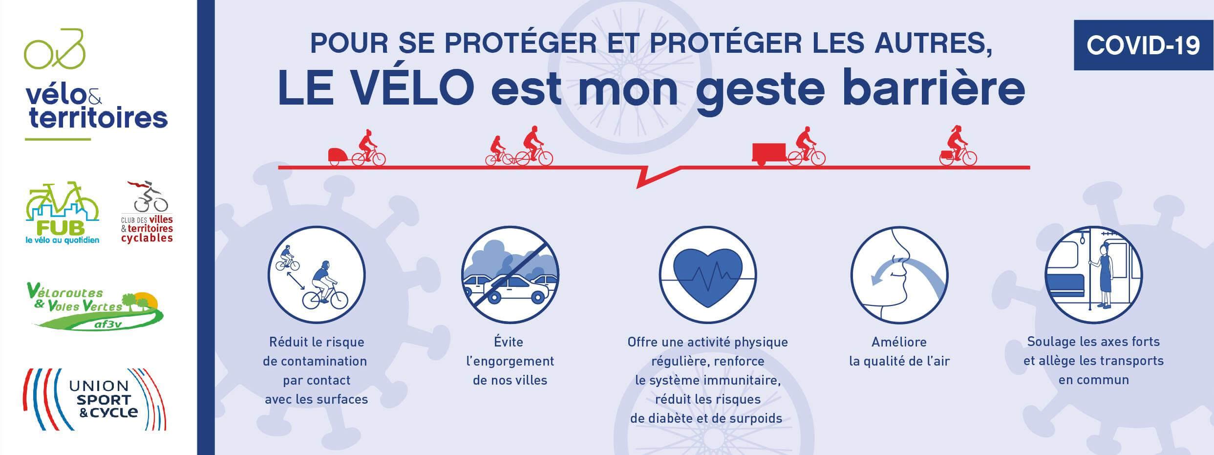 Pour se protéger et protéger les autres, le vélo est mon geste barrière